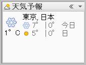 東京の天気